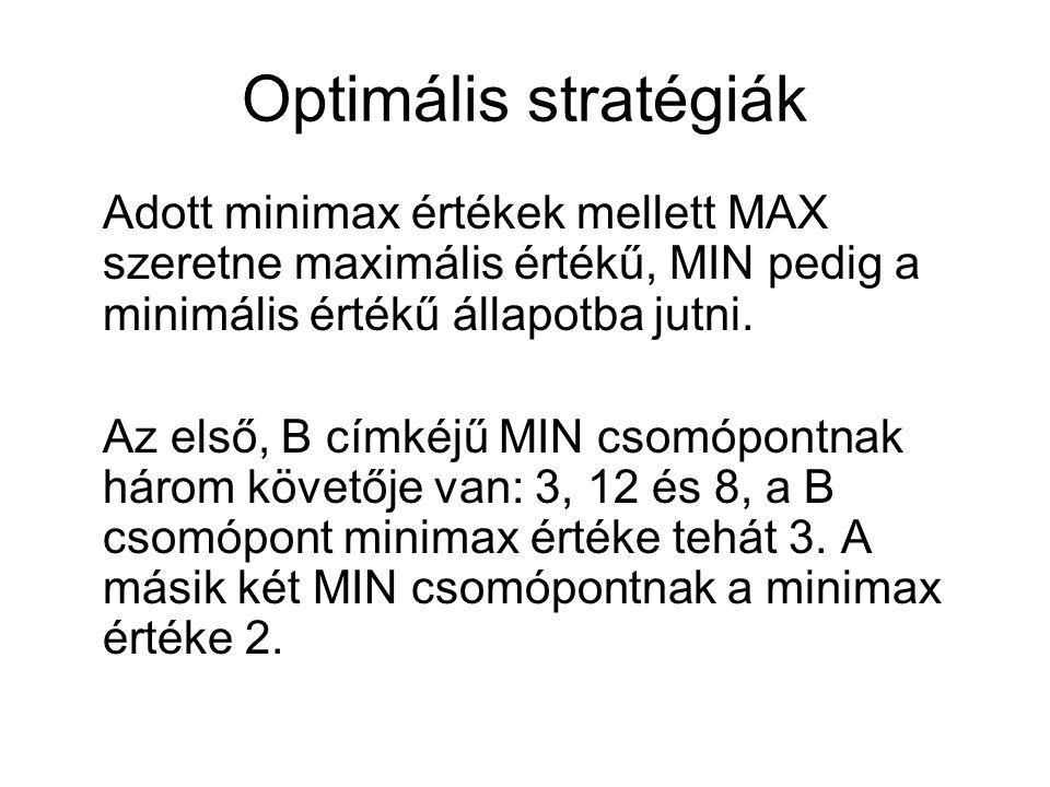 Optimális stratégiák Adott minimax értékek mellett MAX szeretne maximális értékű, MIN pedig a minimális értékű állapotba jutni.
