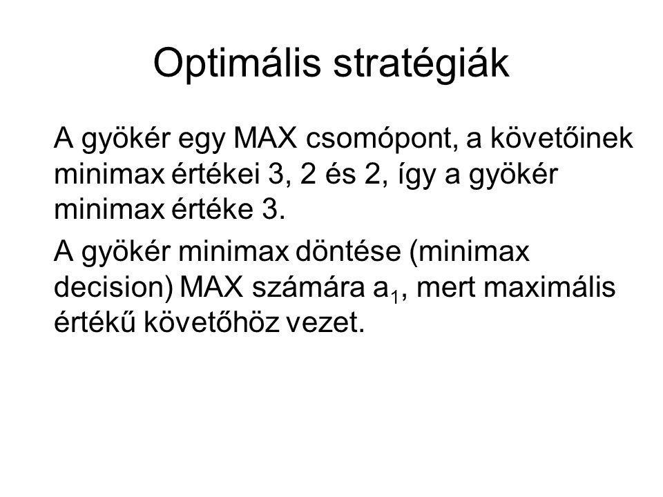 Optimális stratégiák A gyökér egy MAX csomópont, a követőinek minimax értékei 3, 2 és 2, így a gyökér minimax értéke 3.