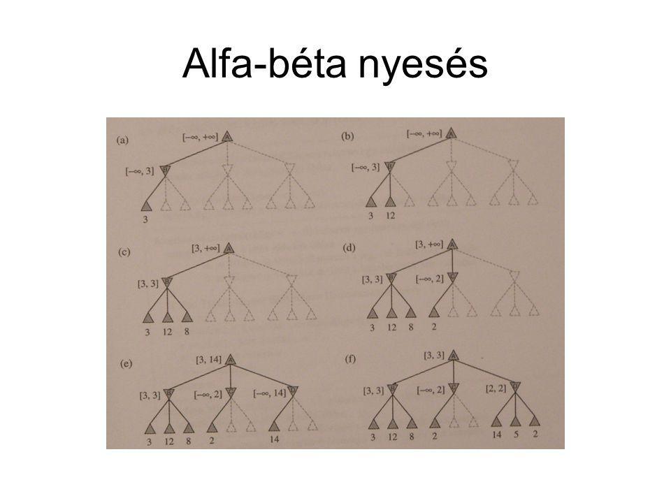 Alfa-béta nyesés