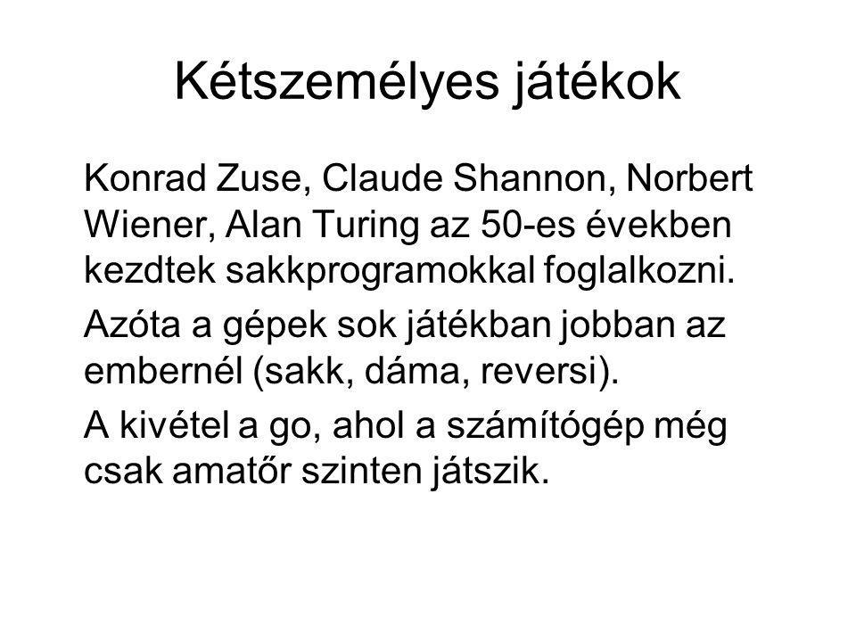 Kétszemélyes játékok Konrad Zuse, Claude Shannon, Norbert Wiener, Alan Turing az 50-es években kezdtek sakkprogramokkal foglalkozni.