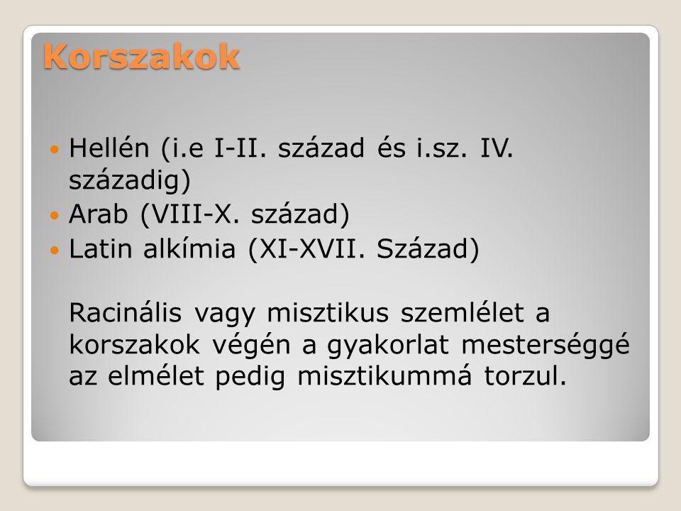 Korszakok Hellén (i.e I-II. század és i.sz. IV. századig)