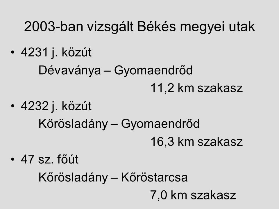 2003-ban vizsgált Békés megyei utak