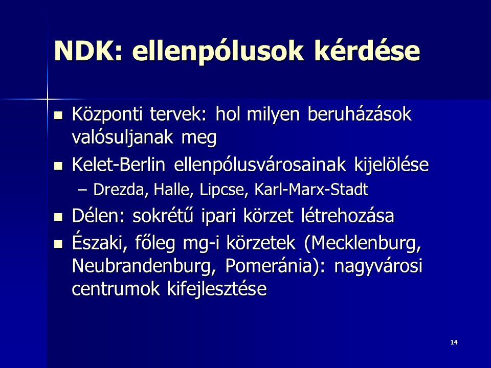 NDK: ellenpólusok kérdése