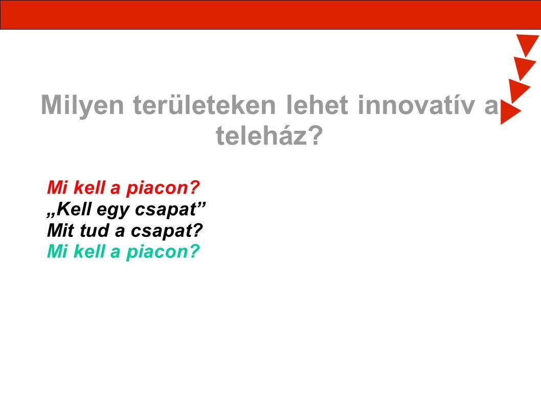 Milyen területeken lehet innovatív a teleház