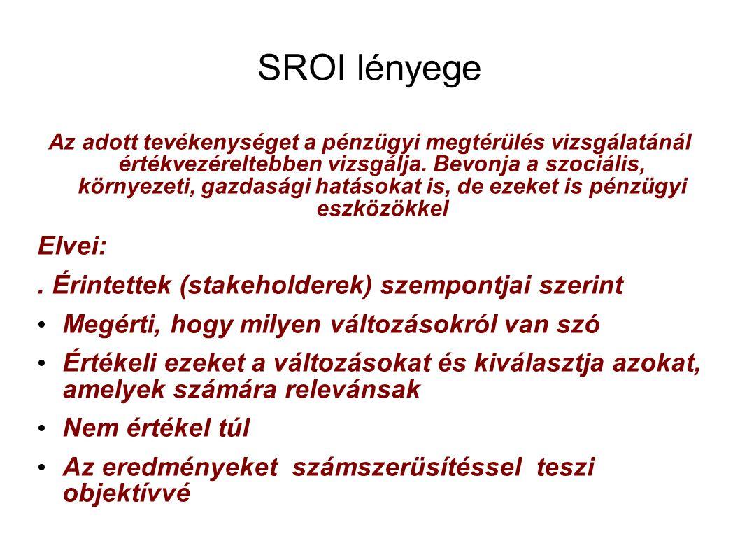 SROI lényege Elvei: . Érintettek (stakeholderek) szempontjai szerint