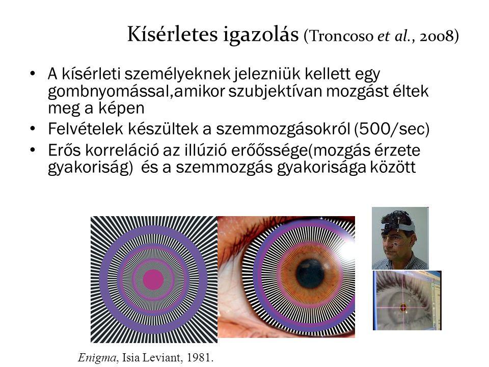 Kísérletes igazolás (Troncoso et al., 2008)