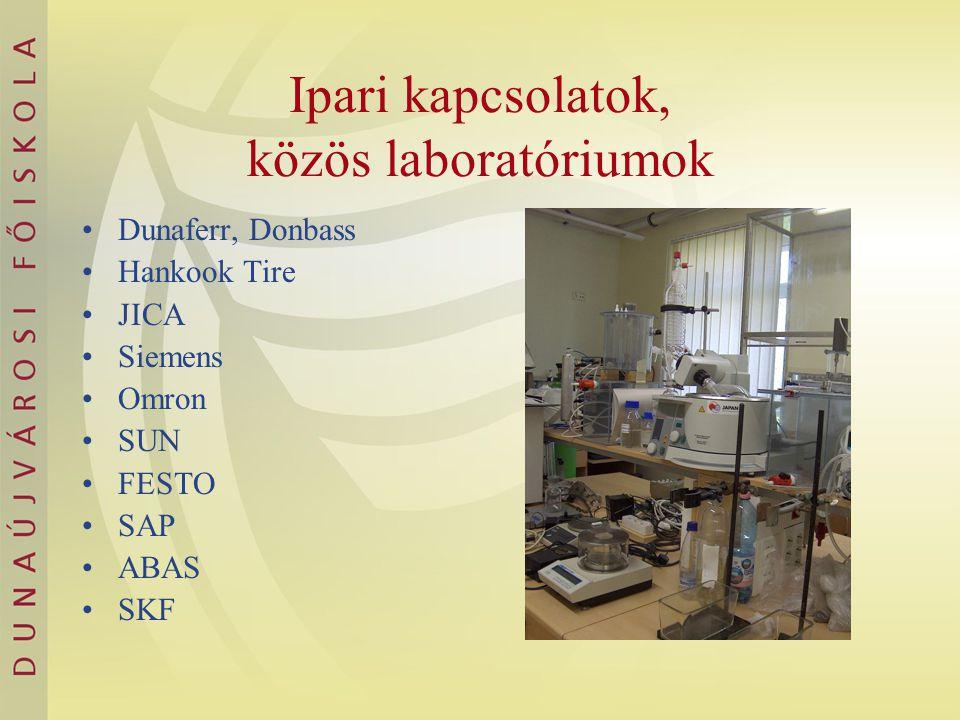 Ipari kapcsolatok, közös laboratóriumok