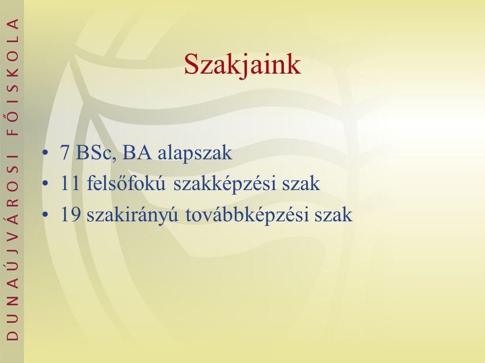 Szakjaink 7 BSc, BA alapszak 11 felsőfokú szakképzési szak