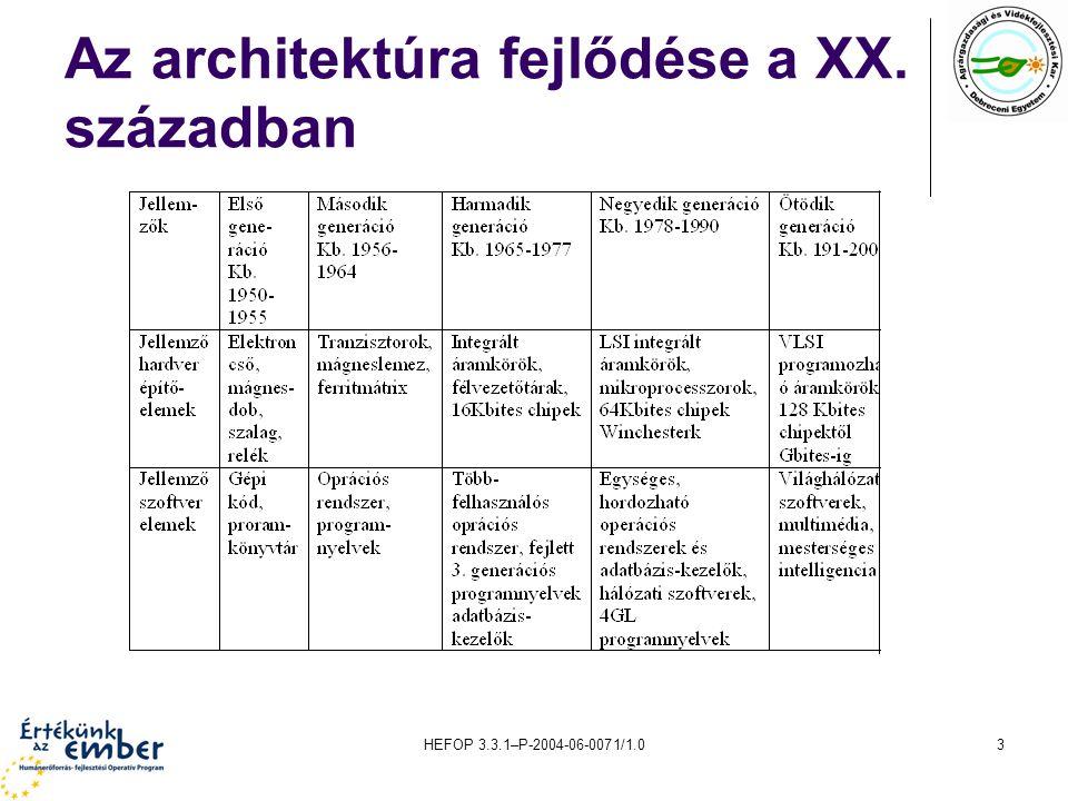 Az architektúra fejlődése a XX. században