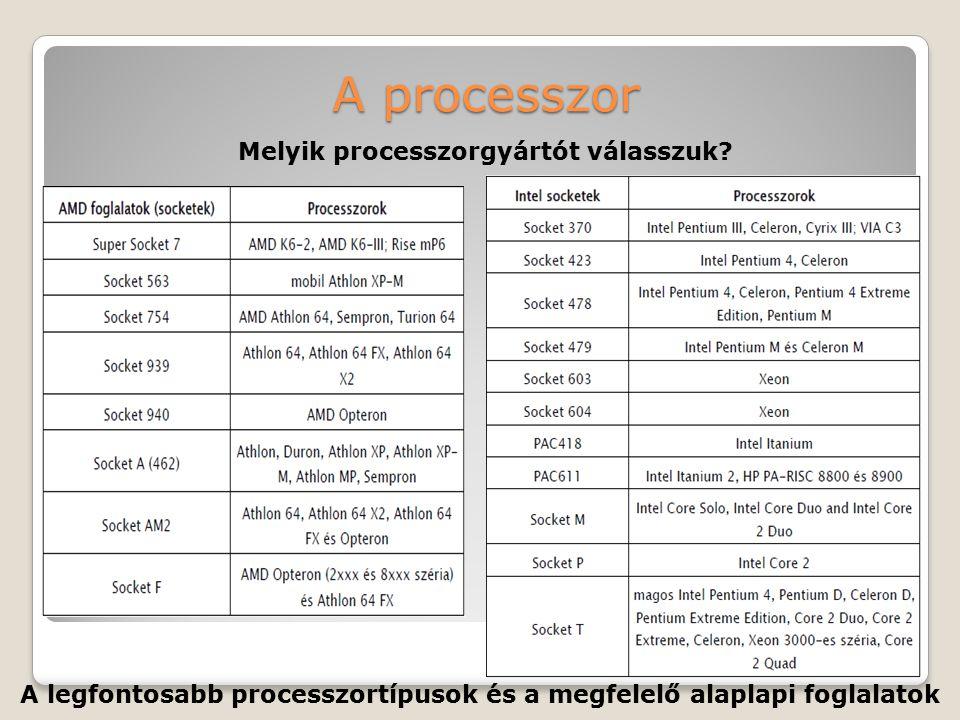 A processzor Melyik processzorgyártót válasszuk