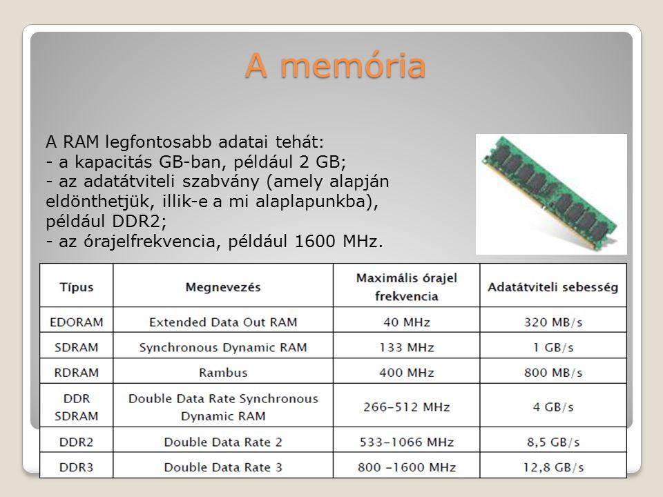 A memória A RAM legfontosabb adatai tehát: