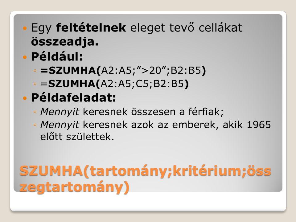 SZUMHA(tartomány;kritérium;összegtartomány)