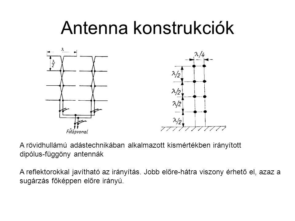 Antenna konstrukciók A rövidhullámú adástechnikában alkalmazott kismértékben irányított. dipólus-függöny antennák.