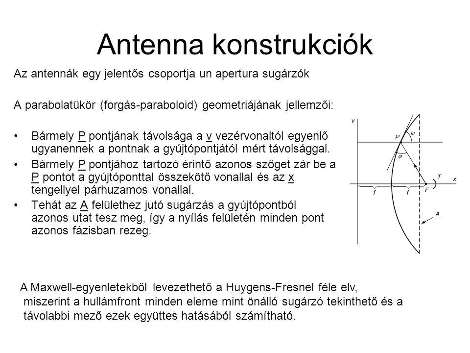 Antenna konstrukciók Az antennák egy jelentős csoportja un apertura sugárzók. A parabolatükör (forgás-paraboloid) geometriájának jellemzői: