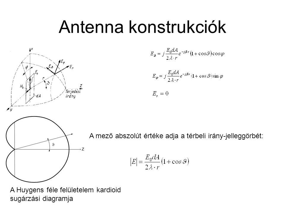 Antenna konstrukciók A mező abszolút értéke adja a térbeli irány-jelleggörbét: A Huygens féle felületelem kardioid.