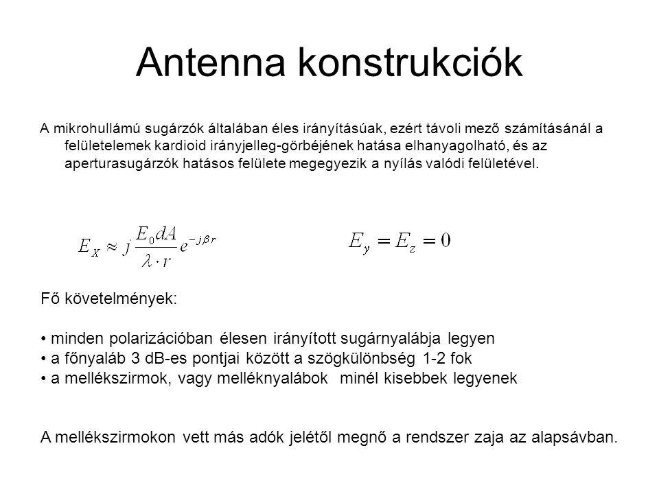 Antenna konstrukciók Fő követelmények: