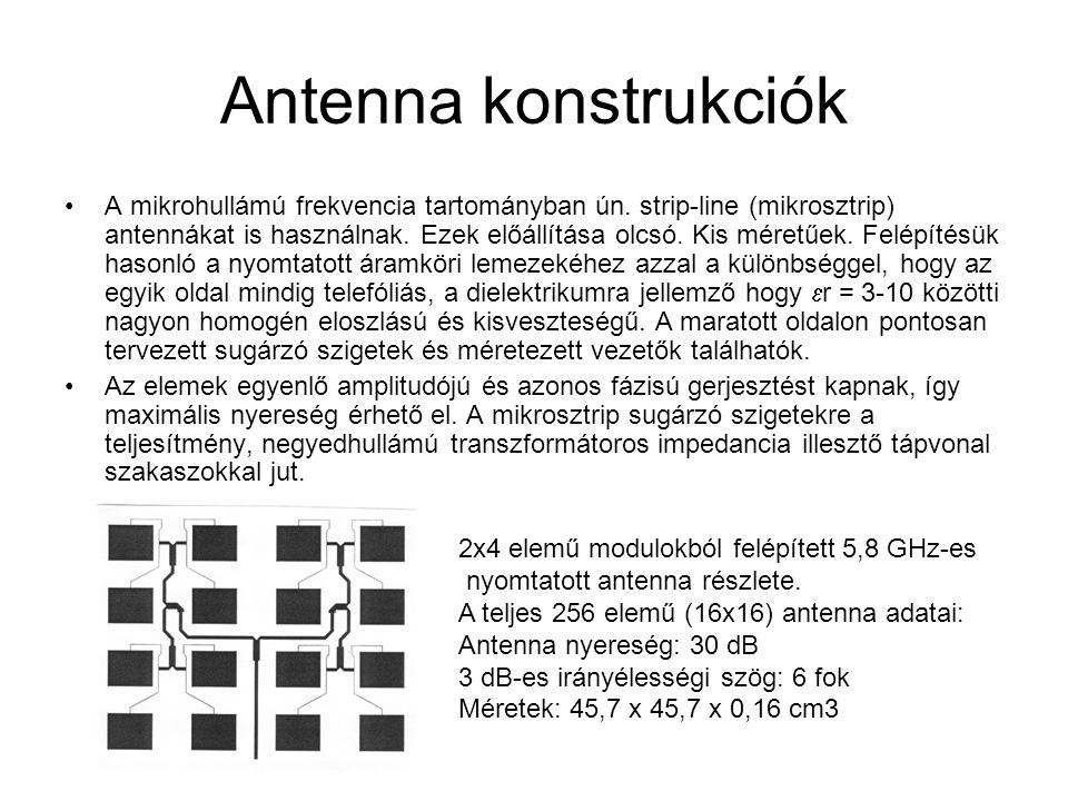 Antenna konstrukciók