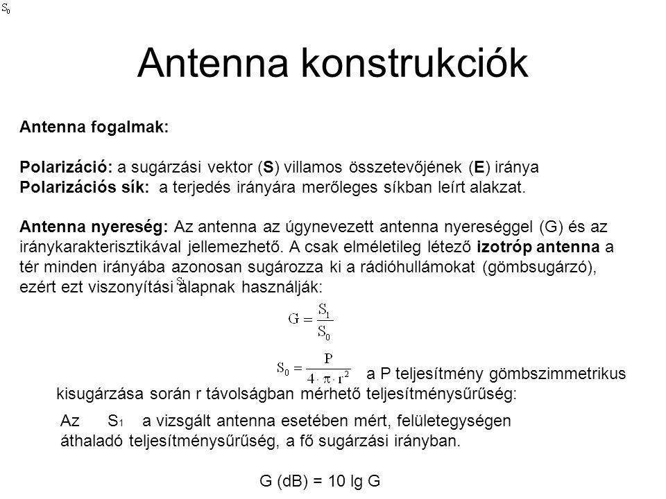Antenna konstrukciók Antenna fogalmak:
