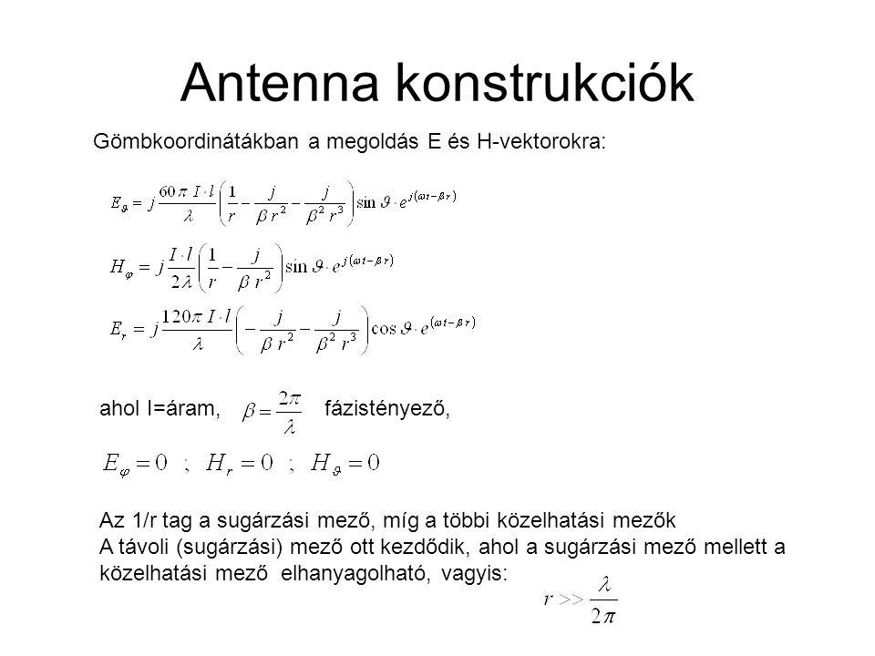 Antenna konstrukciók Gömbkoordinátákban a megoldás E és H-vektorokra: