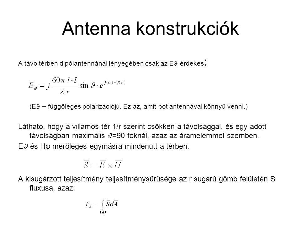 Antenna konstrukciók A távoltérben dipólantennánál lényegében csak az E érdekes: