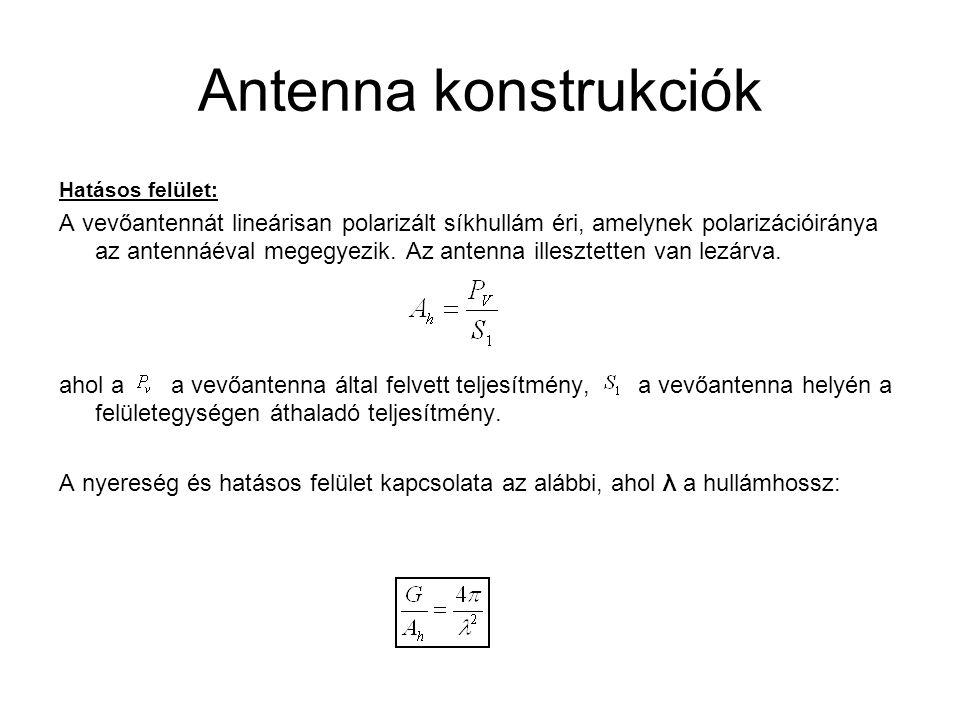 Antenna konstrukciók Hatásos felület: