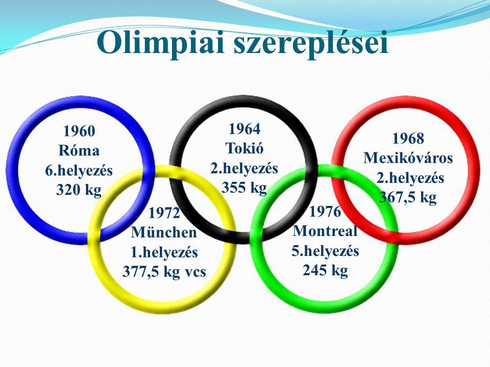 1972 München 1.helyezés 377,5 kg vcs