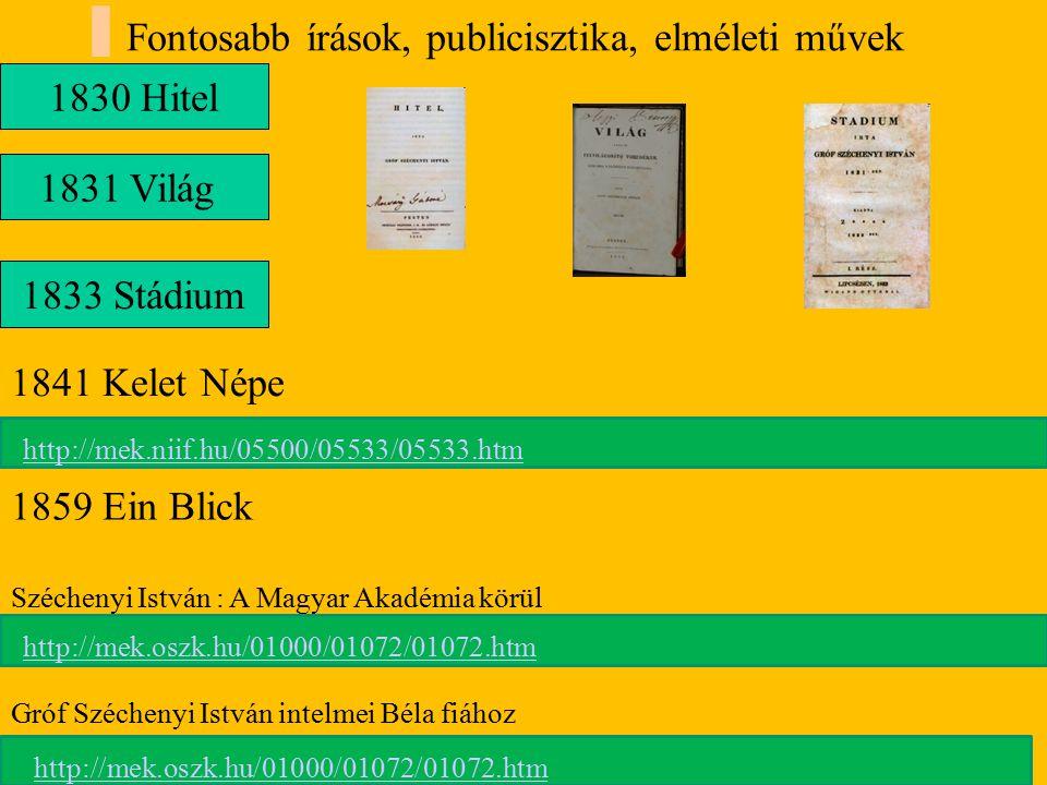 Fontosabb írások, publicisztika, elméleti művek