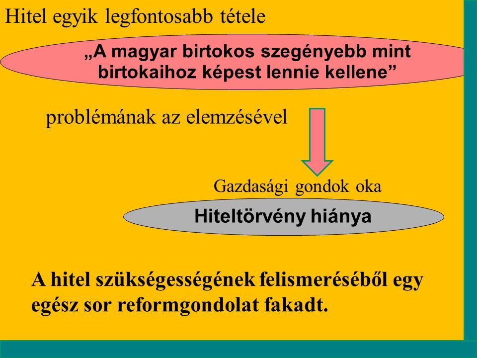 """""""A magyar birtokos szegényebb mint birtokaihoz képest lennie kellene"""