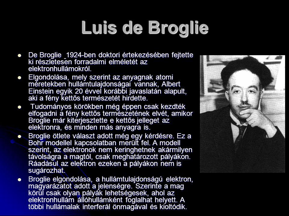 Luis de Broglie De Broglie 1924-ben doktori értekezésében fejtette ki részletesen forradalmi elméletét az elektronhullámokról.