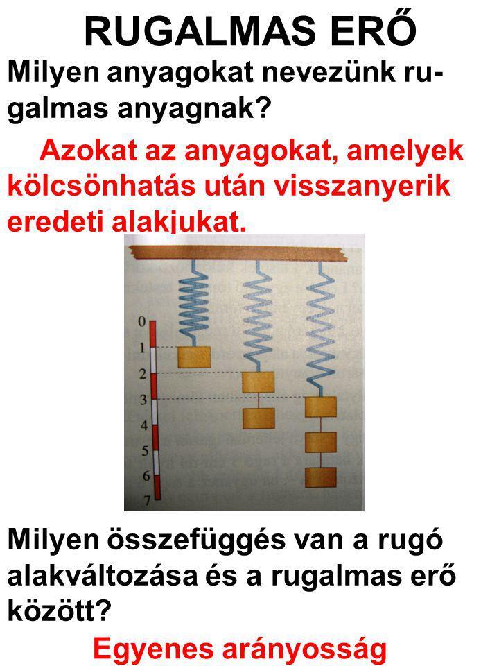RUGALMAS ERŐ Milyen anyagokat nevezünk ru- galmas anyagnak