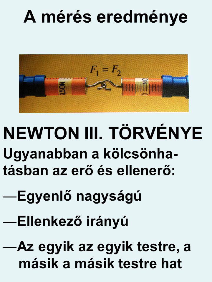 A mérés eredménye NEWTON III. TÖRVÉNYE Ugyanabban a kölcsönha-