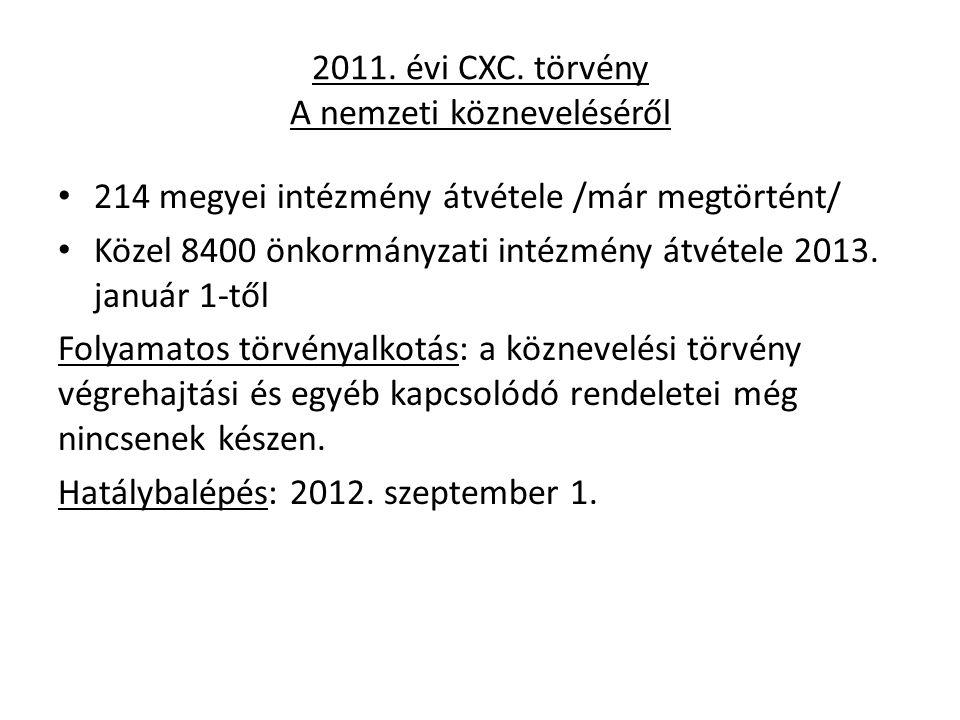 2011. évi CXC. törvény A nemzeti közneveléséről