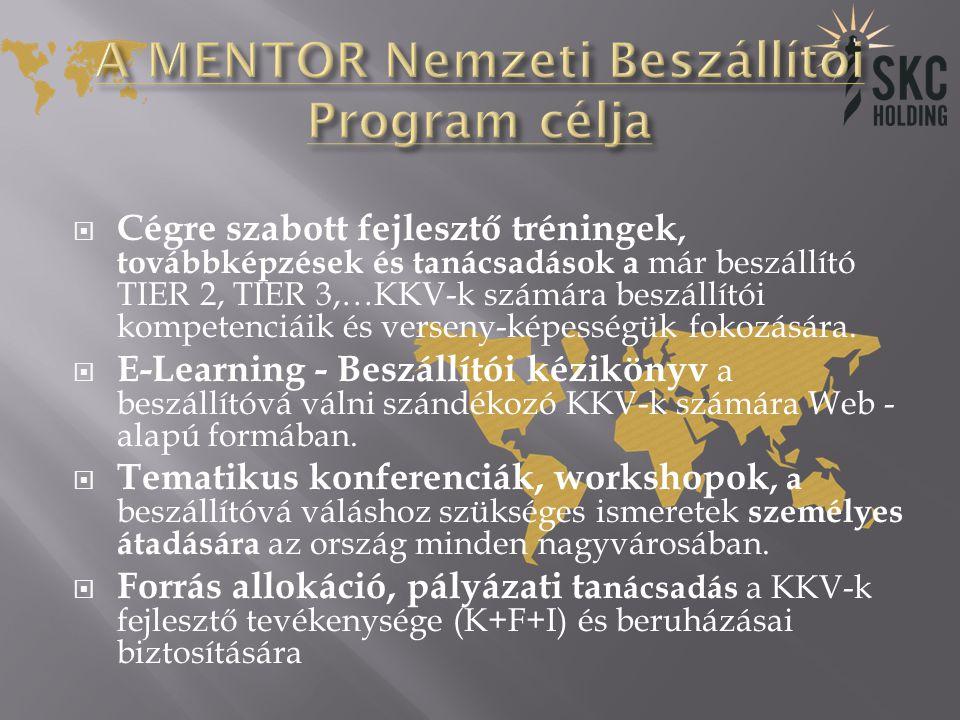 A MENTOR Nemzeti Beszállítói Program célja