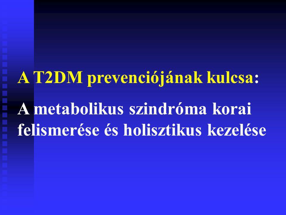 A T2DM prevenciójának kulcsa:
