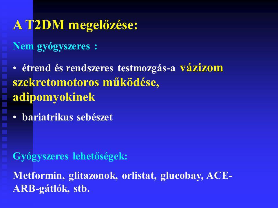 A T2DM megelőzése: Nem gyógyszeres :