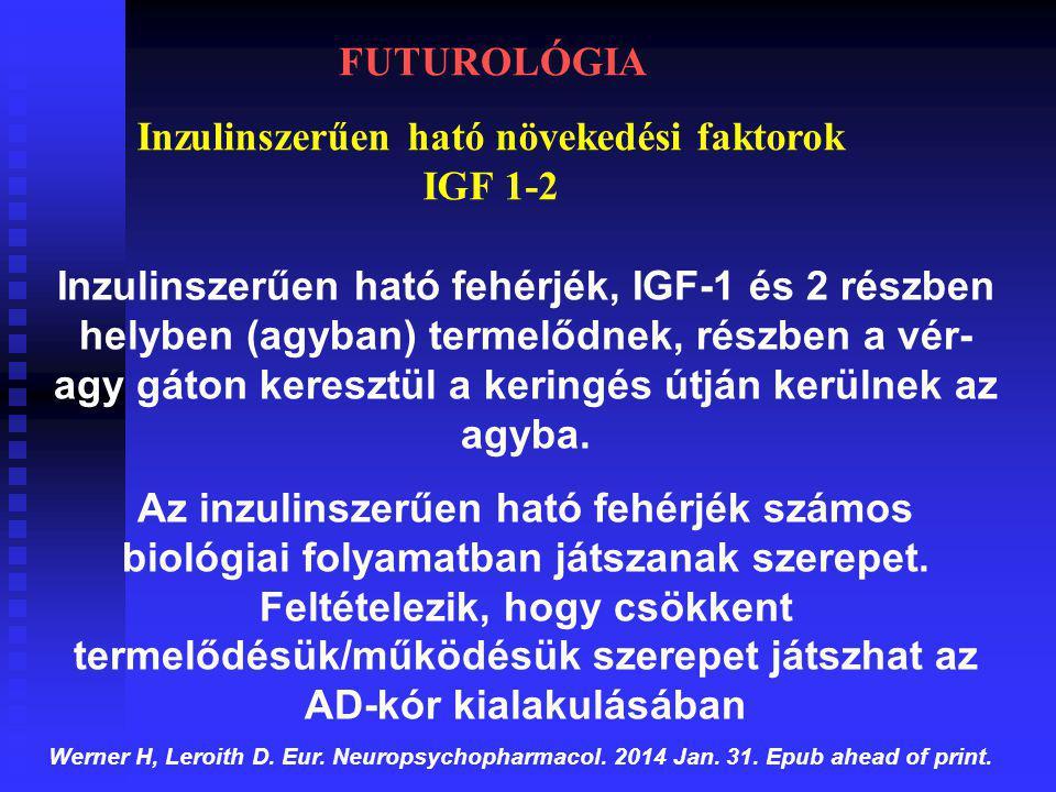 Inzulinszerűen ható növekedési faktorok IGF 1-2