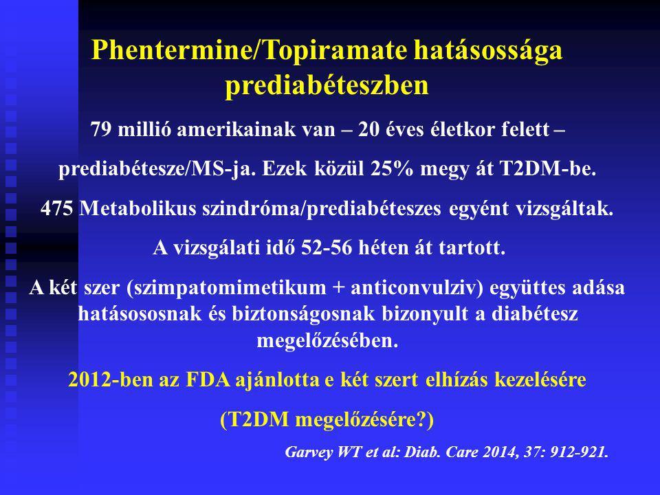 Phentermine/Topiramate hatásossága prediabéteszben