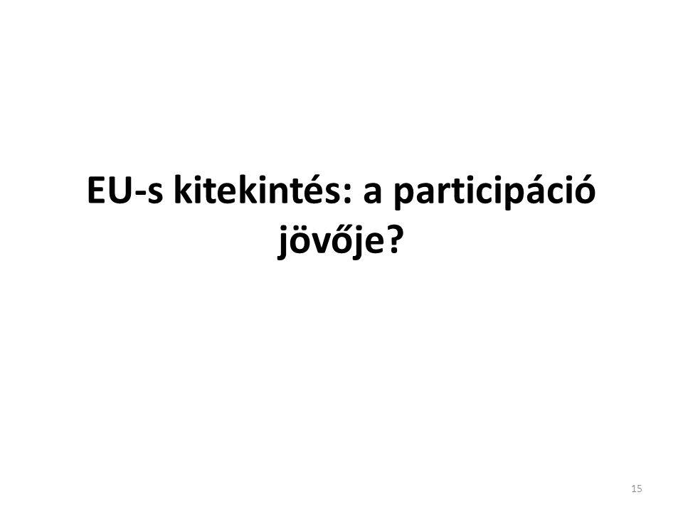 EU-s kitekintés: a participáció jövője