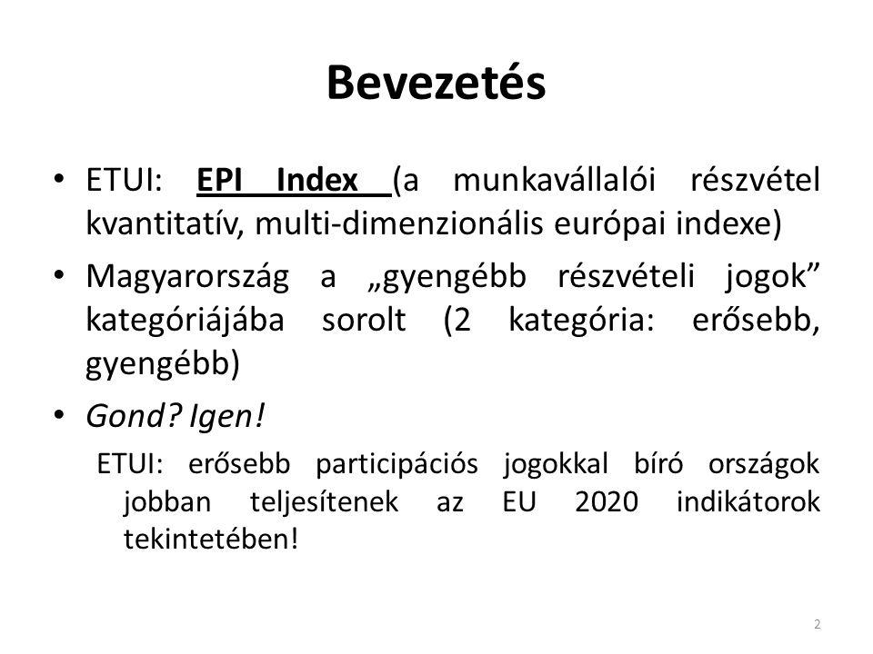 Bevezetés ETUI: EPI Index (a munkavállalói részvétel kvantitatív, multi-dimenzionális európai indexe)