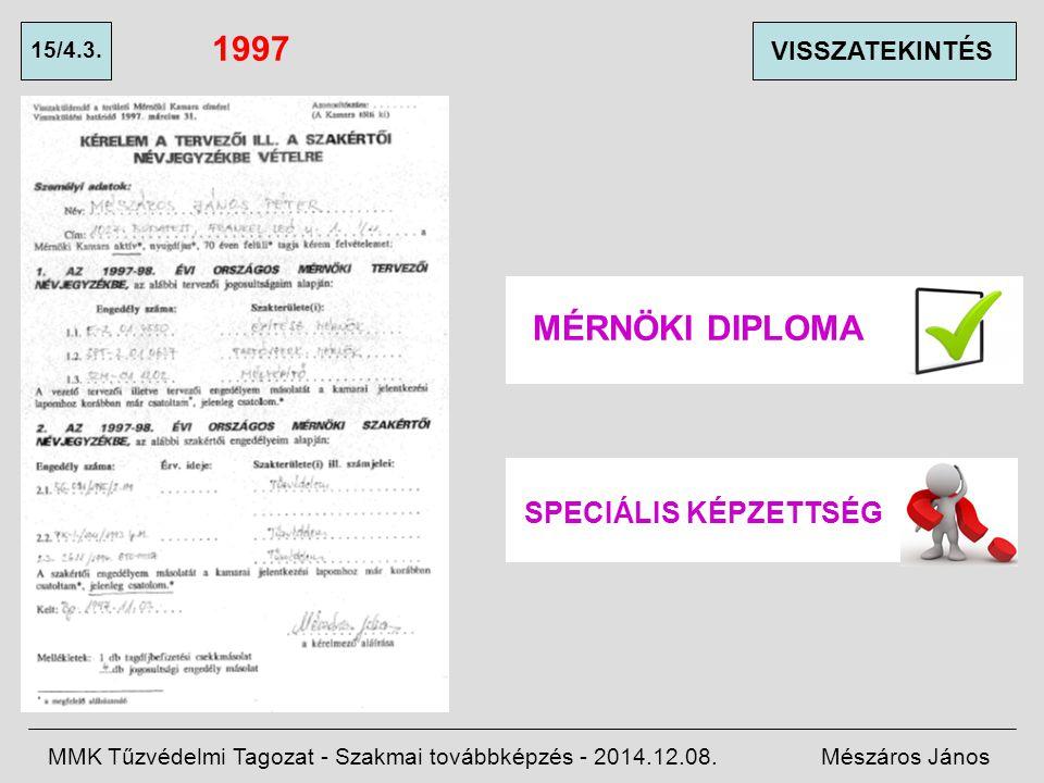 1997 MÉRNÖKI DIPLOMA SPECIÁLIS KÉPZETTSÉG VISSZATEKINTÉS 15/4.3.