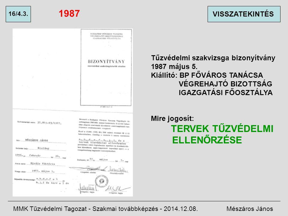 1987 ELLENŐRZÉSE VISSZATEKINTÉS Tűzvédelmi szakvizsga bizonyítvány
