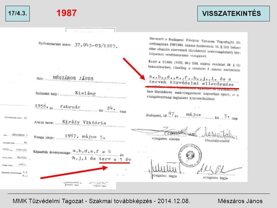1987 17/4.3. VISSZATEKINTÉS. MMK Tűzvédelmi Tagozat - Szakmai továbbképzés - 2014.12.08.