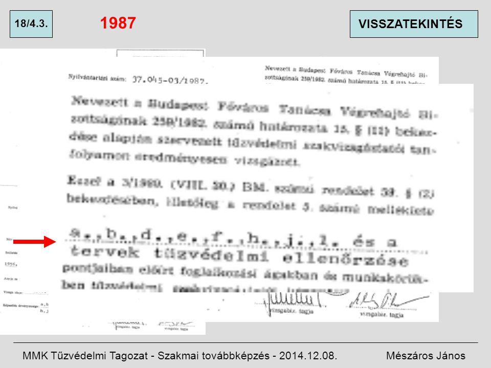 1987 18/4.3. VISSZATEKINTÉS. MMK Tűzvédelmi Tagozat - Szakmai továbbképzés - 2014.12.08.