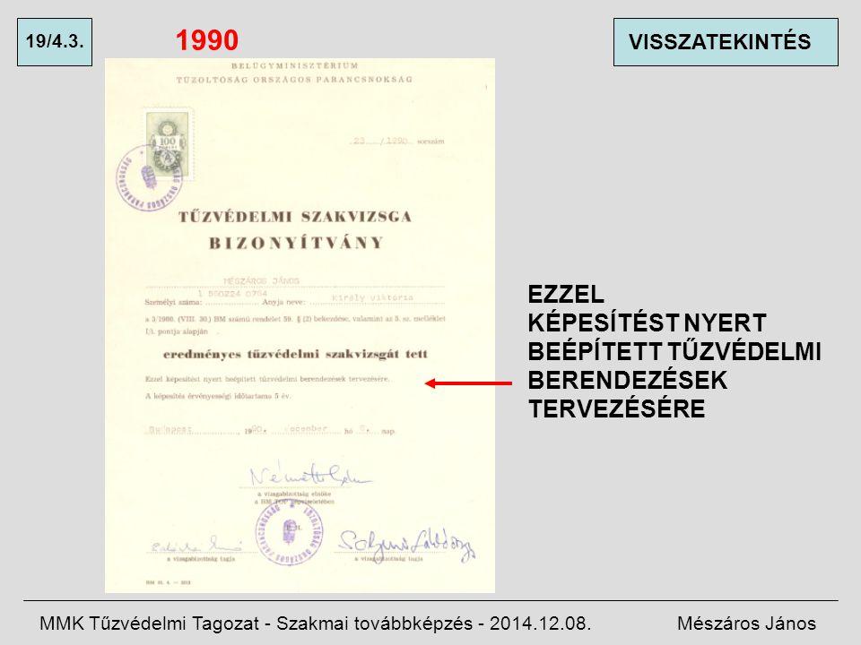 1990 EZZEL KÉPESÍTÉST NYERT BEÉPÍTETT TŰZVÉDELMI BERENDEZÉSEK