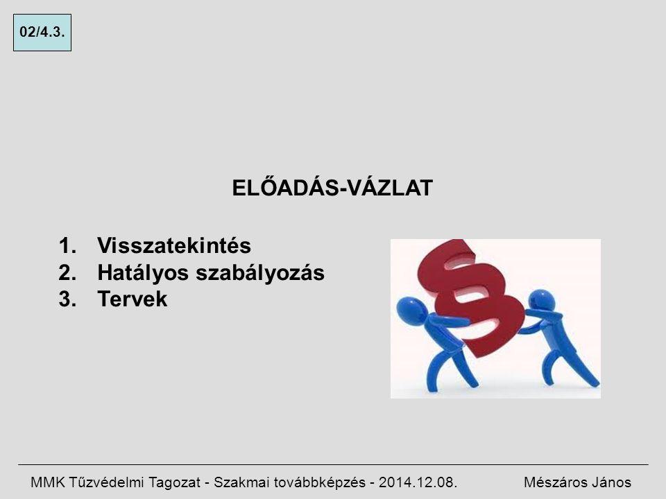 ELŐADÁS-VÁZLAT Visszatekintés Hatályos szabályozás Tervek 02/4.3.