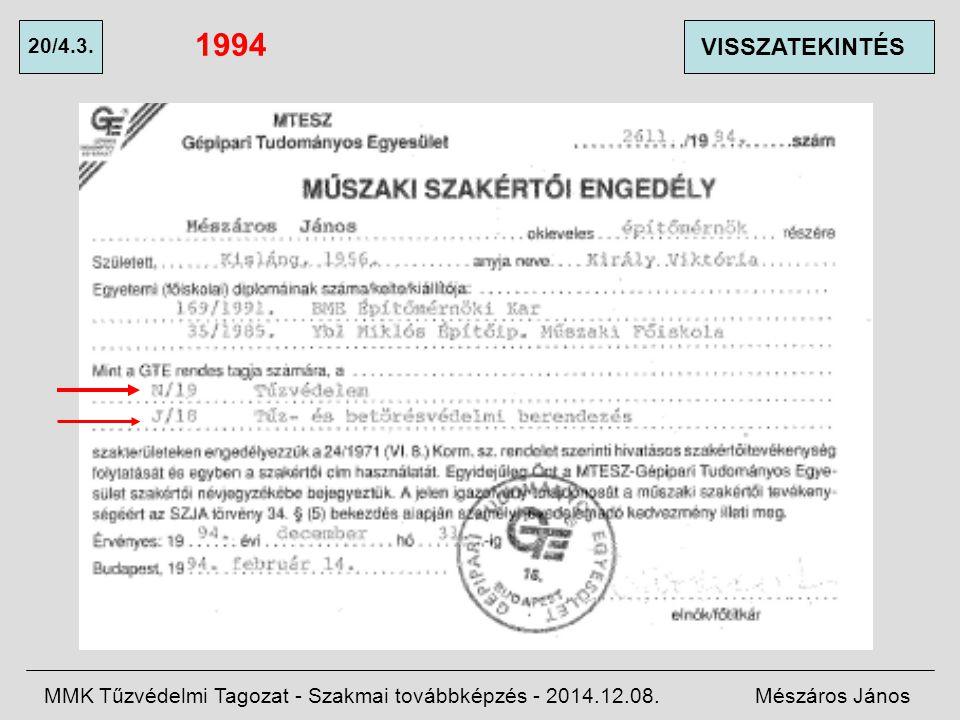 1994 20/4.3. VISSZATEKINTÉS. MMK Tűzvédelmi Tagozat - Szakmai továbbképzés - 2014.12.08.