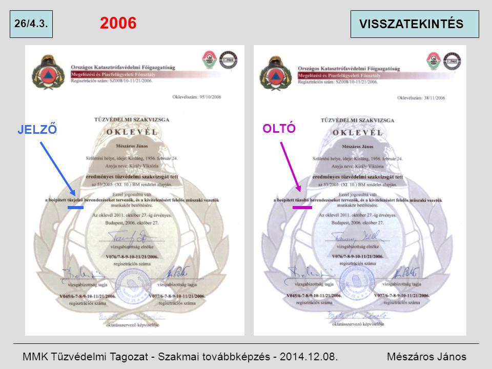 2006 VISSZATEKINTÉS JELZŐ OLTÓ 26/4.3.