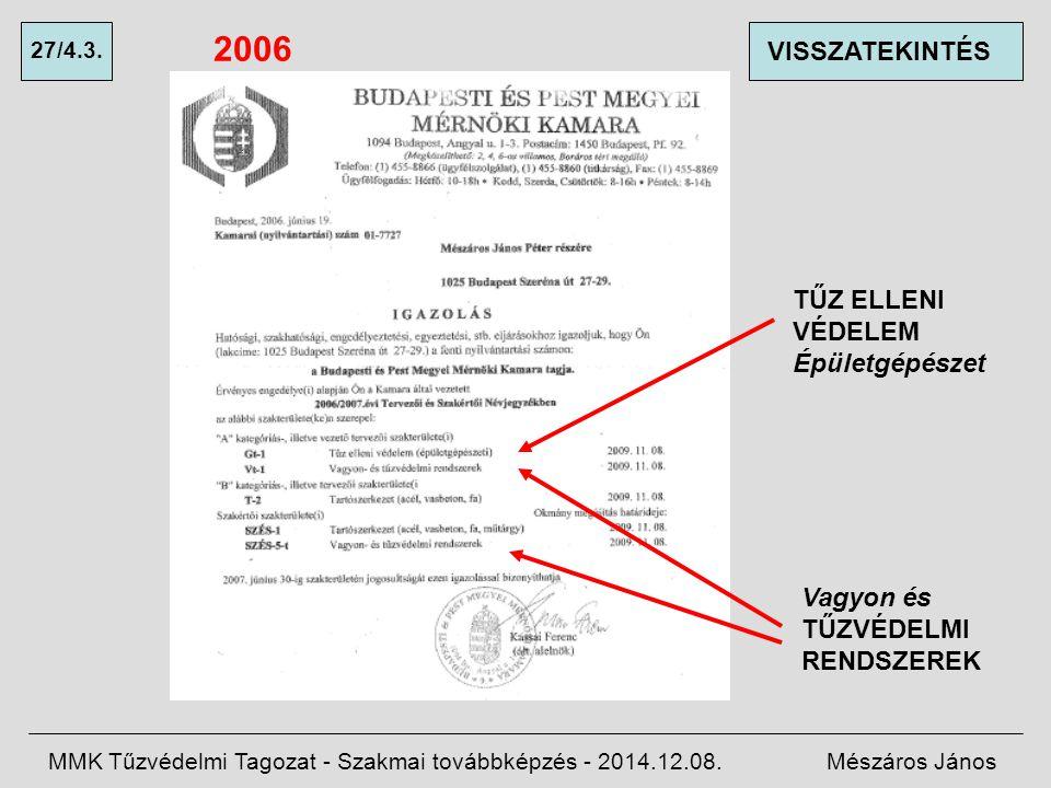 2006 VISSZATEKINTÉS TŰZ ELLENI VÉDELEM Épületgépészet Vagyon és