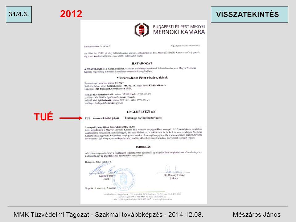 2012 31/4.3. VISSZATEKINTÉS. TUÉ. MMK Tűzvédelmi Tagozat - Szakmai továbbképzés - 2014.12.08.