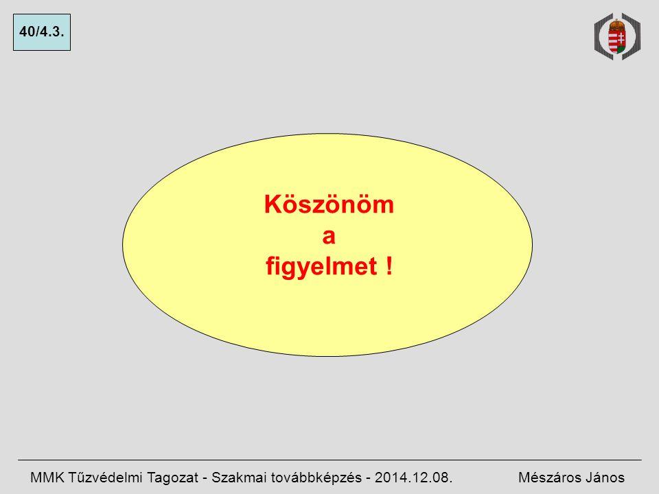 40/4.3. Köszönöm. a. figyelmet . MMK Tűzvédelmi Tagozat - Szakmai továbbképzés - 2014.12.08.